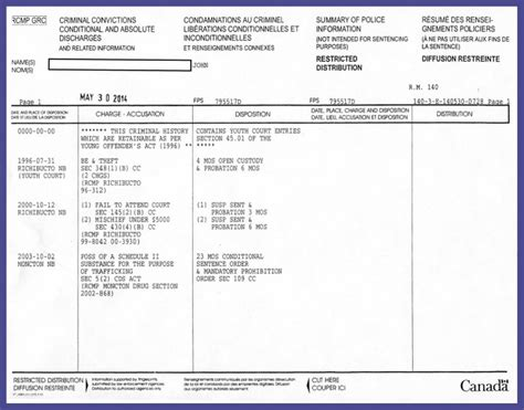 Free Criminal History Record Check Rcmp Background Check Canada National Pardon Centre