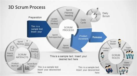 agile scrum methodology diagram