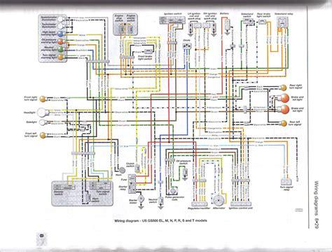 Suzuki Wiring Diagram Suzuki Motorcycle Wiring Harness Diagram Get Free Image