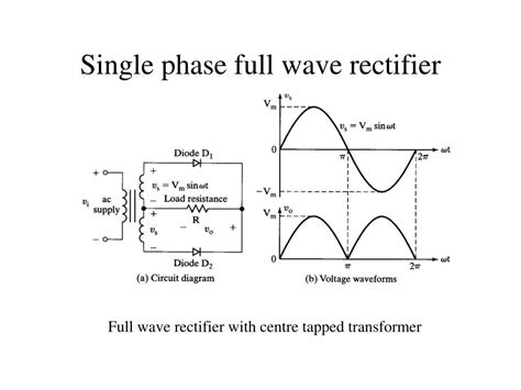 freewheeling diode half wave rectifier ppt diodes with rl loads freewheeling powerpoint presentation id 754286