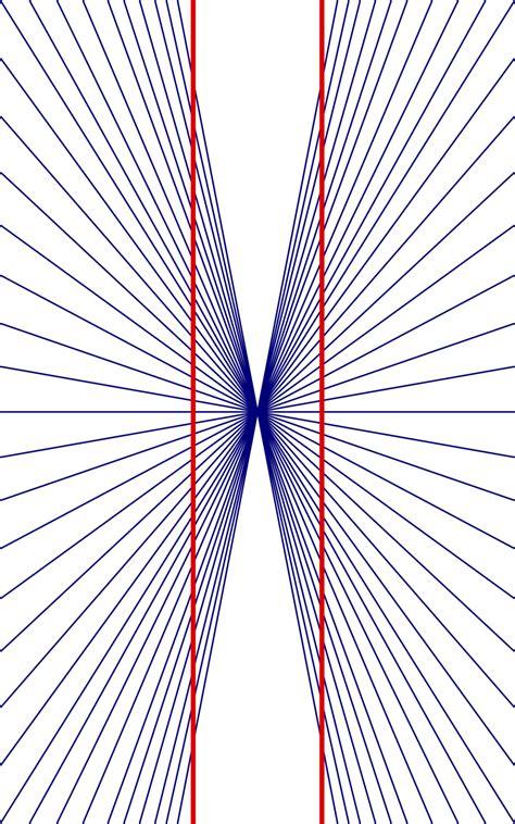 ilusiones opticas hering ilusi 243 n de hering