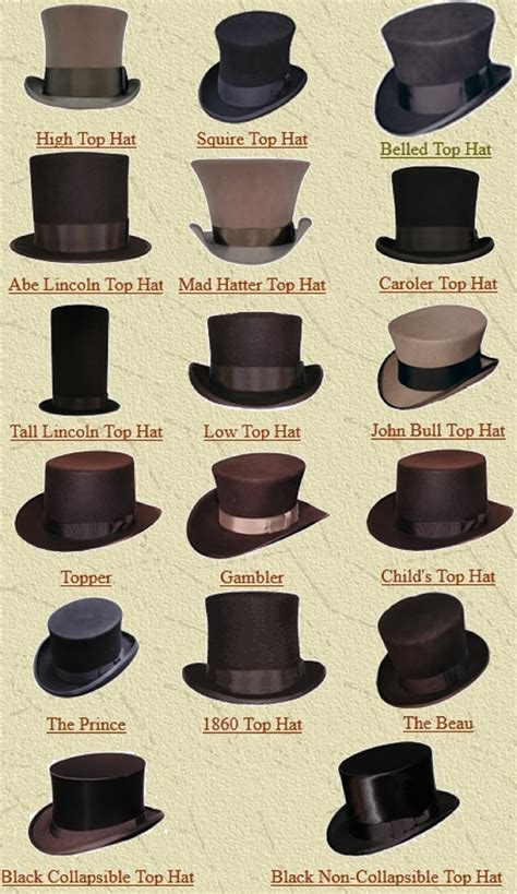 types of hats types of men s hats can you name these eight hats