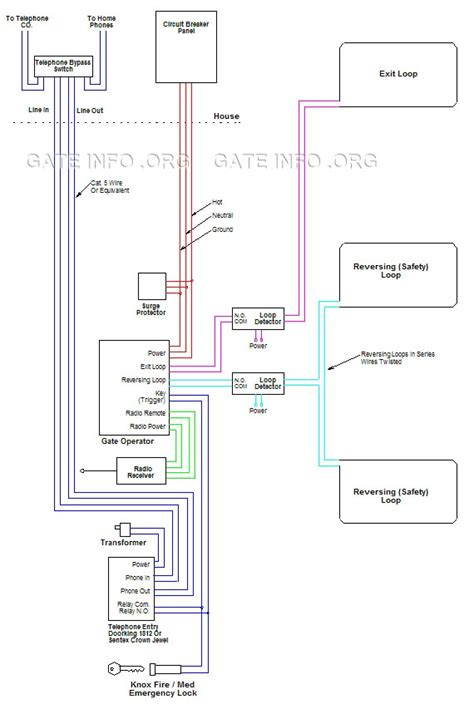 electrical wiring diagram building page 3 belrepetitor