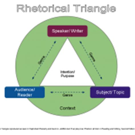 trivium method of thinking and learning voluntary visions trivium method of critical thinking