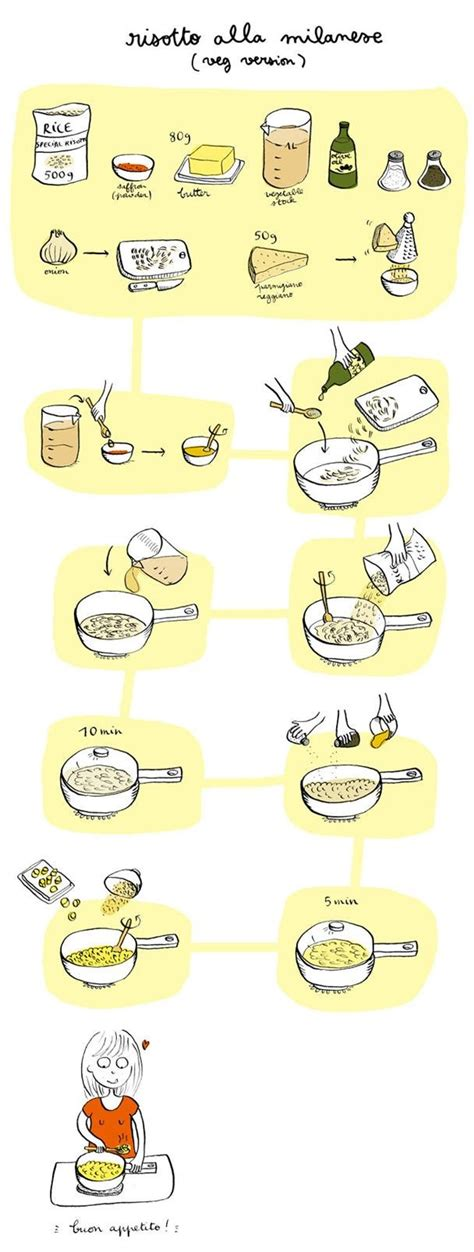 50 illustrated recipes make cooking more fun 171 dessert recipes