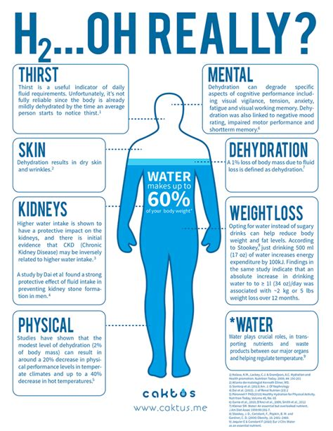 hydration water 187 the vital reasons for water