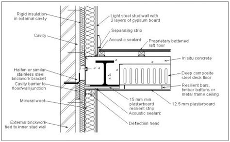 Acoustic Wall Construction Details Google Search