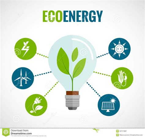 eco energy flat icons composition poster stock vector