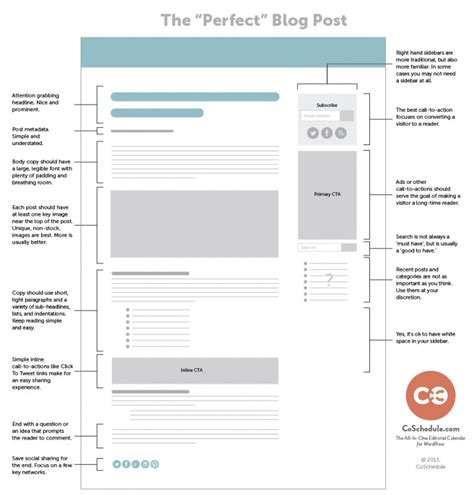 4 Step System For Writing A Great Blog Post Even With Writers Block How To Write A Post Template
