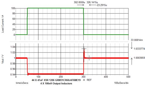 inductor loss advanced simplis 7 1 low voltage high current tuned load line techniques