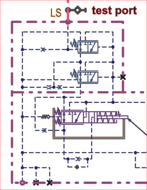 depannages hydraulique r 233 paration pompe moteur hydraulique