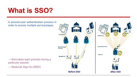 single sign on diagram single sign on sso how does your company apply
