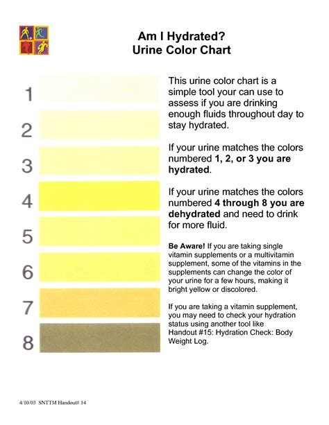 what color is your urine supposed to be