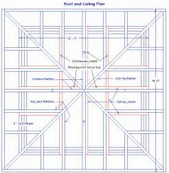 hip roof design plans hip roof gazebo plans joy studio design gallery best design