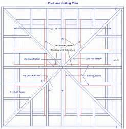 Hip Roof Gazebo Plans Hip Roof Gazebo Plans Studio Design Gallery Best