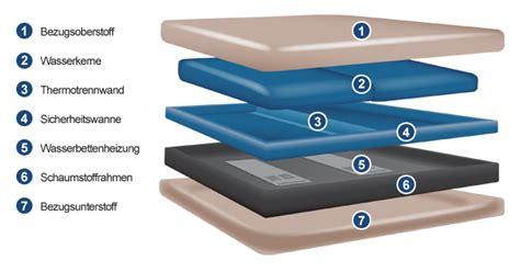 wasserbett ohne sockel dual wasserbett softside ohne sockel
