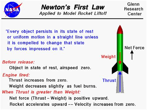 isaac newton biography three laws motion newton s laws do it yourself podcast blog