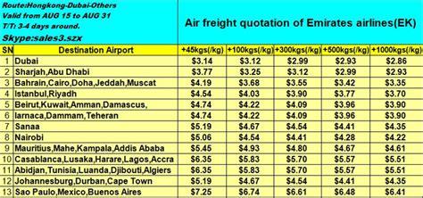 air cargo  los angeles usa  guangzhou china