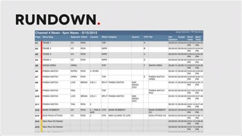 show rundown template writing a broadcast news show mipa 2013