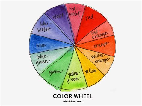 basic color wheel the basic color wheel erin nielson