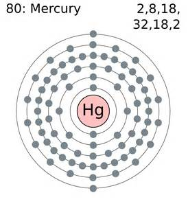 How Many Protons In Mercury 1chemistry10 Mercury Is Element 80
