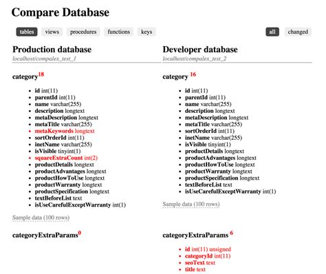 sql script to compare data in two tables mysql compare structures of two databases stack overflow