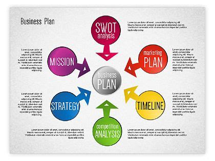 format of business plan ppt http www poweredtemplate com powerpoint diagrams charts
