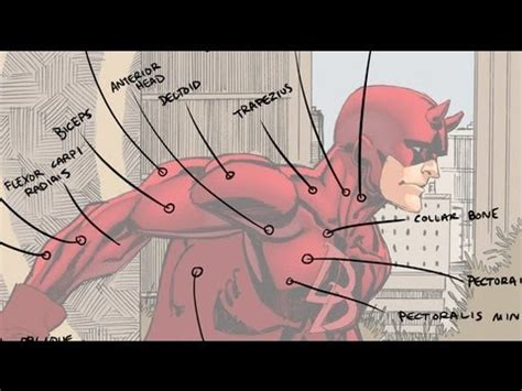 anatomy coloring in book comic book coloring tips and tricks episode 13 more