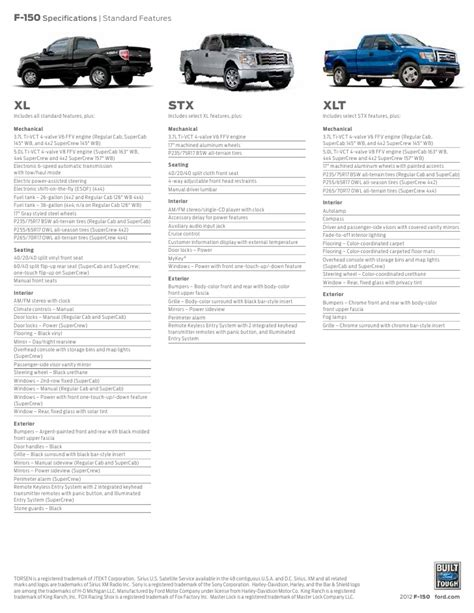 ford raptor dimensions 2013 ford f150 specs