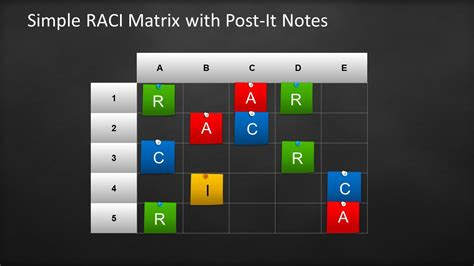 raci template ppt raci template for powerpoint with sticky notes