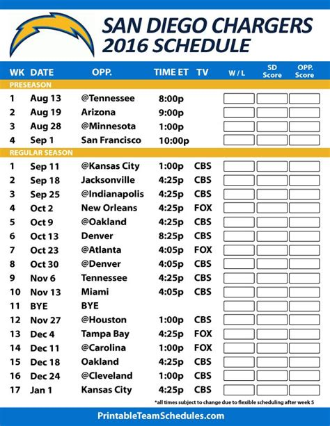 charger san diego schedule 1000 ideas about san diego chargers schedule on