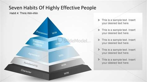 Habits Ppt Seven Habits Of Highly Effective Habit Four Ppt Template Slidemodel