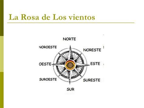 la rosa de los coordenadas geogr 225 ficas