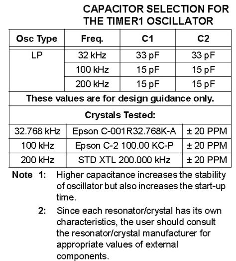 how to use a capacitor as a timer timer modules in pic16f877