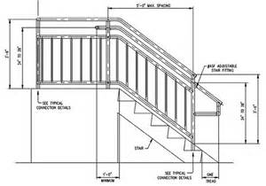 Banister Railing Height Ibc Handrail International Building Code Handrail