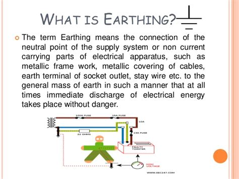 what is meant by the wattage of a resistor earthing
