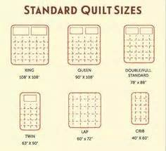 1000 ideas about quilt size charts on quilt