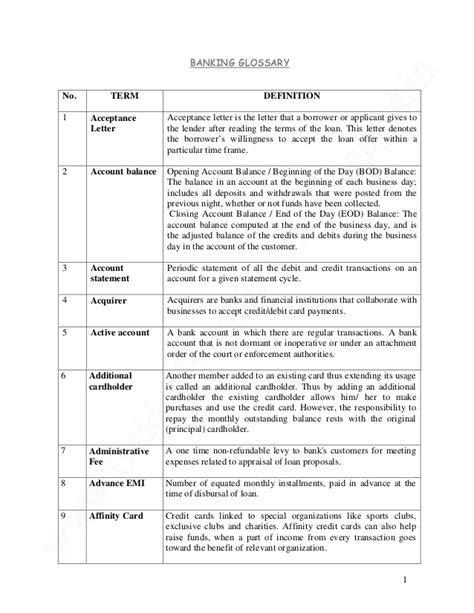 Term Loan Letter To Bank banking terminology