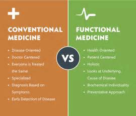Functional Medicine Functional Medicine Integrated Wellness Bountiful Utah