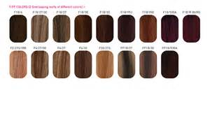 hair color chart for braids wigextensionsale web pages janet collection color chart