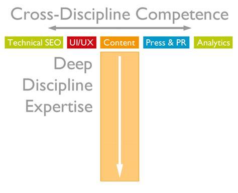 t shaped building a t shaped web marketing skill set distilled