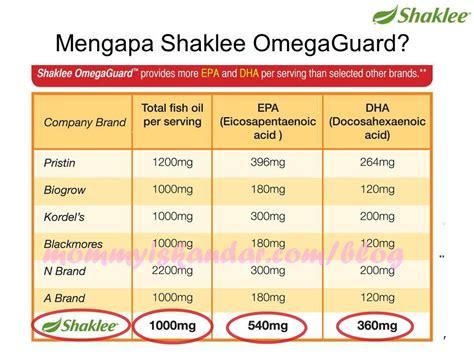 Minyak Ikan Di Malaysia vitamin lover omega guard minyak ikan terbaik di dunia