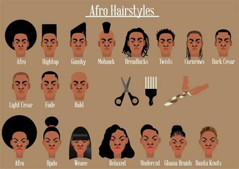 african hairstyles and their names different types of hairstyles and their names hairstyles