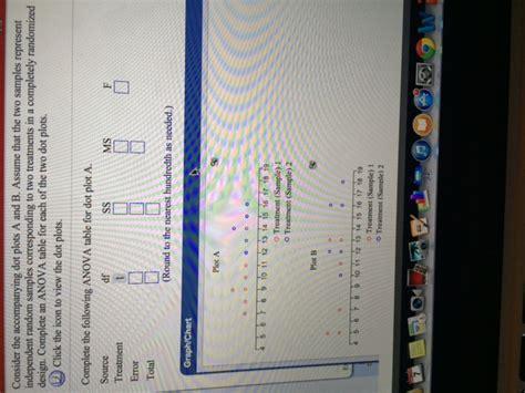 design expert anova interpretation design expert 9 anova coefficient estimate
