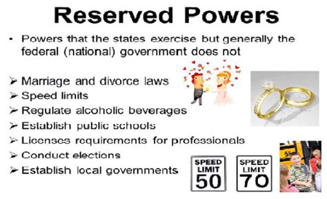 exle of reserved powers reserved powers exles quiz proprofs quiz
