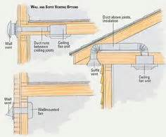 Bathroom Ventilation Attic Pier And Beam Cabin Foundation Construction
