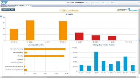 Oee Calculation Spreadsheet by Oee Excel Template Images Templates Exle Free