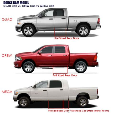 new difference between ram 1500 crew cab and cab ram 1500 the difference between cab and crew cab