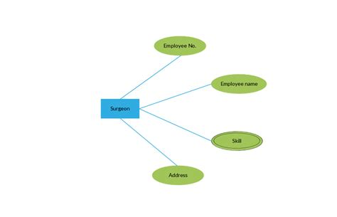 create an er diagram er diagrams tutorial complete guide to er diagrams with