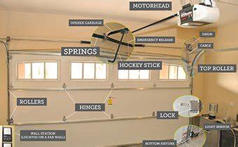 A1 Garage Door Repair Lake Havasu Installs Sales Repairs Garage Door Parts A1 Affordable